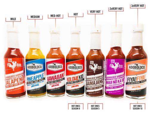 Adoboloco Hot Sauce Heat Scale, showing Jalapeno, Pineapple, Hawaiian, KoloheKid, Hamajang, Maui No Ka Oi and FIYA FIYA hot sauces